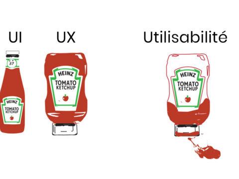 UX Design : Quelle différence entre ergonomie & expérience utilisateur ?