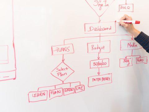 Mes conseils et convictions en tant qu'UX Designer